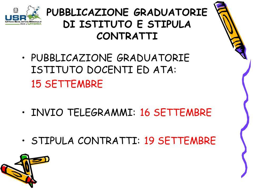 PUBBLICAZIONE GRADUATORIE DI ISTITUTO E STIPULA CONTRATTI