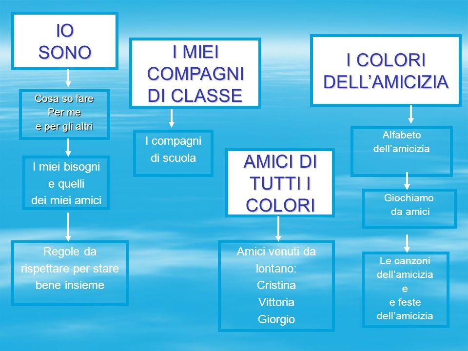 I COLORI DELL'AMICIZIA I MIEI COMPAGNI DI CLASSE