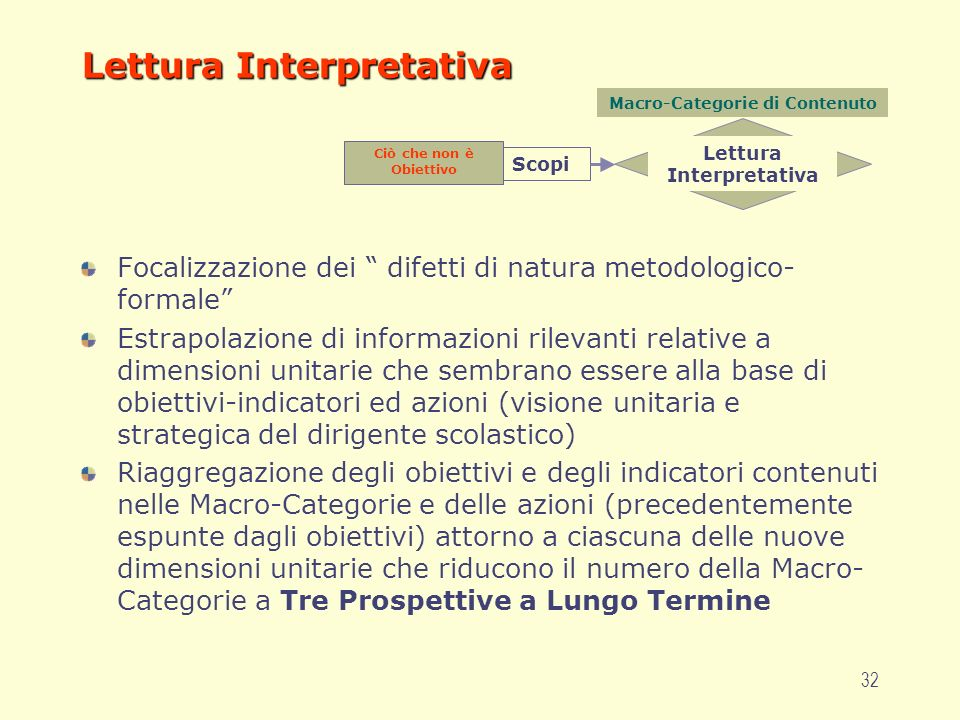 Lettura Interpretativa