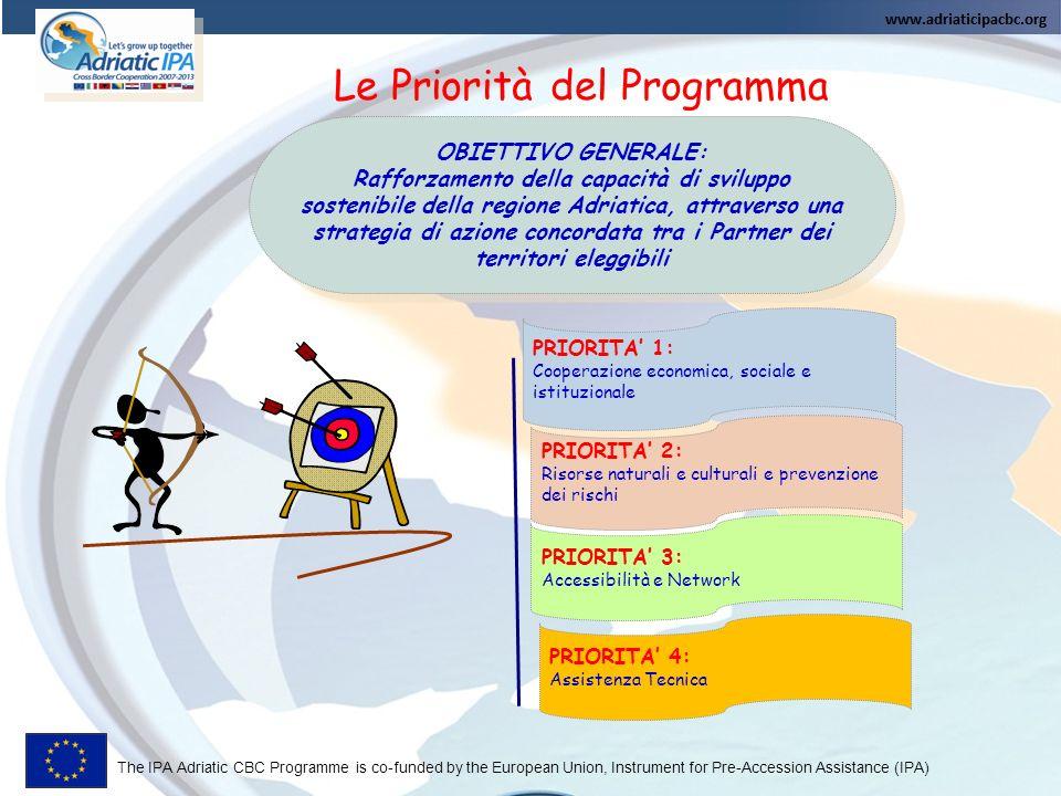 Le Priorità del Programma