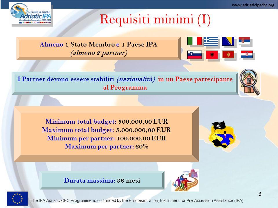Requisiti minimi (I) Almeno 1 Stato Membro e 1 Paese IPA