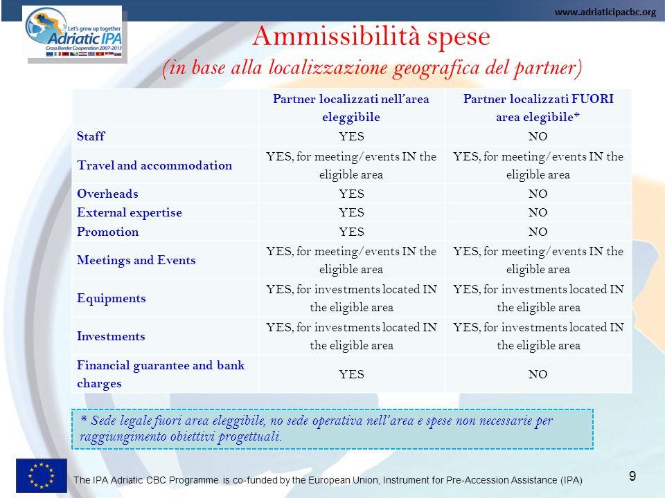 Ammissibilità spese (in base alla localizzazione geografica del partner)
