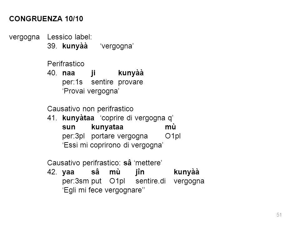CONGRUENZA 10/10 vergogna Lessico label: 39. kunyàà 'vergogna' Perifrastico. 40. naa ji kunyàà.