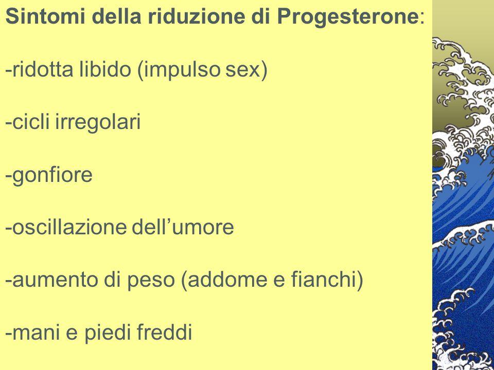 Sintomi della riduzione di Progesterone: