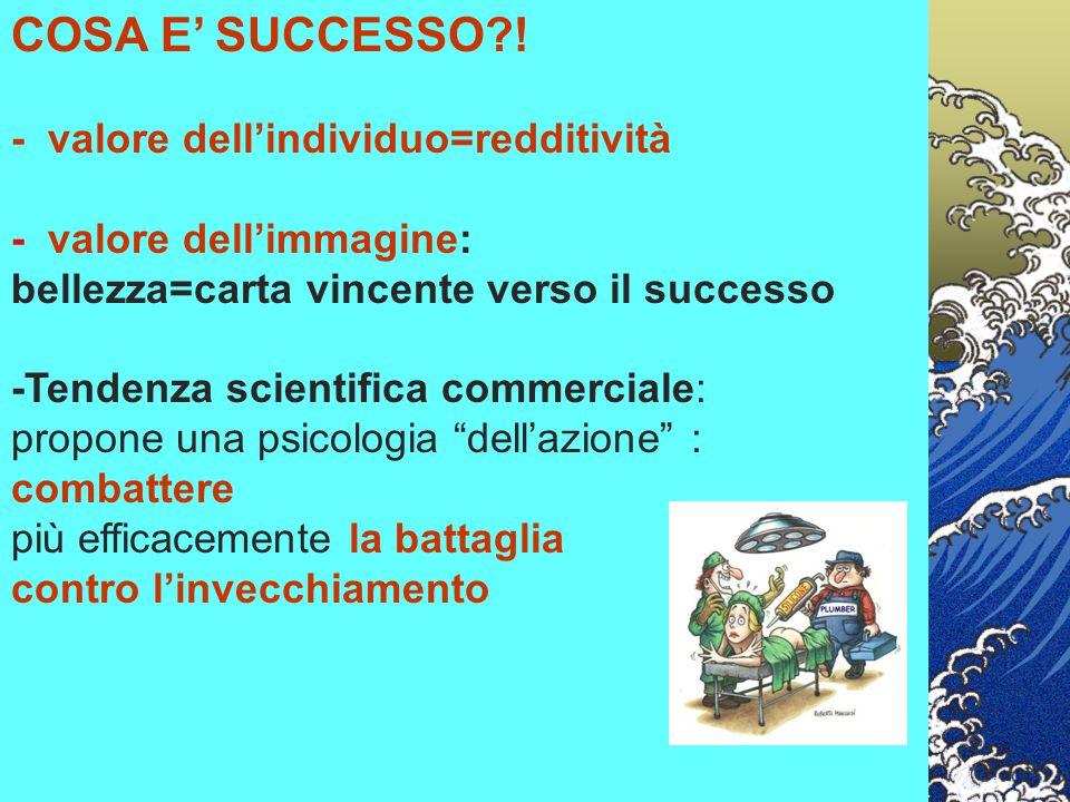 COSA E' SUCCESSO ! - valore dell'individuo=redditività