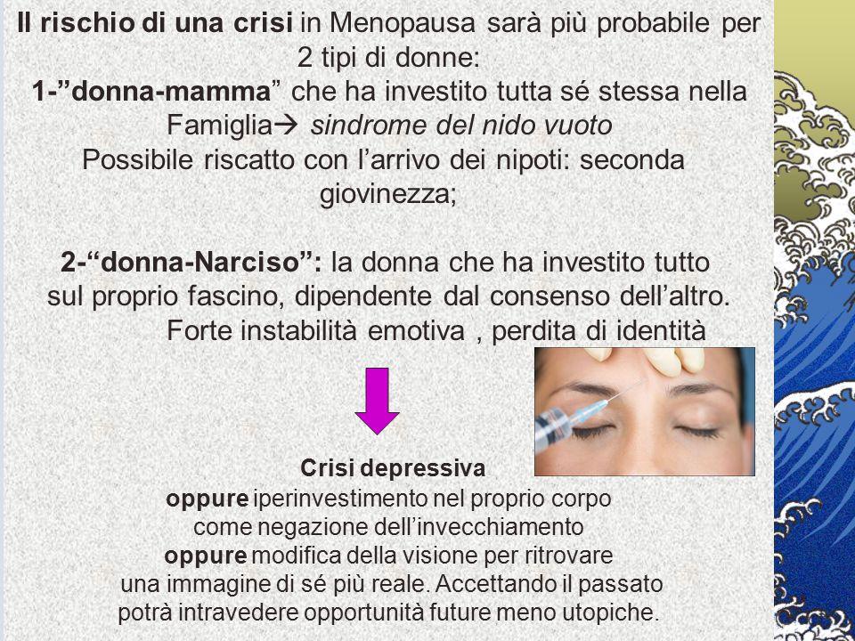 Il rischio di una crisi in Menopausa sarà più probabile per
