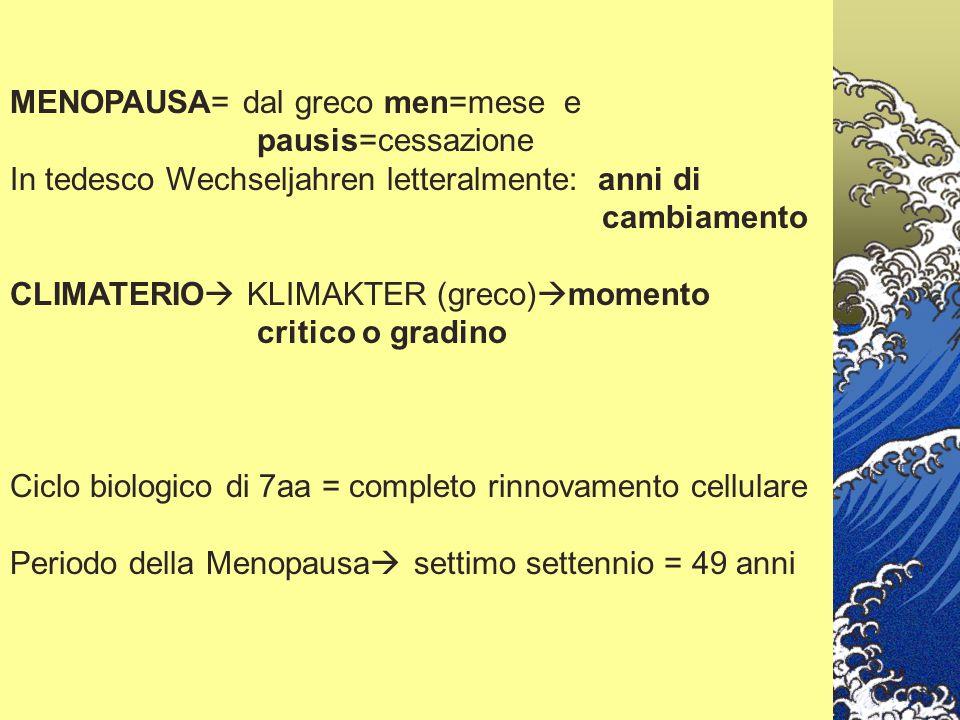 MENOPAUSA= dal greco men=mese e pausis=cessazione