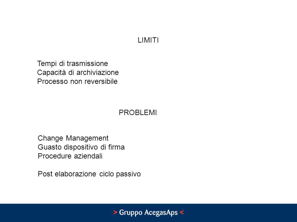 LIMITI Tempi di trasmissione. Capacità di archiviazione. Processo non reversibile. PROBLEMI. Change Management.