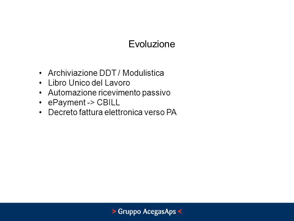 Evoluzione Archiviazione DDT / Modulistica Libro Unico del Lavoro