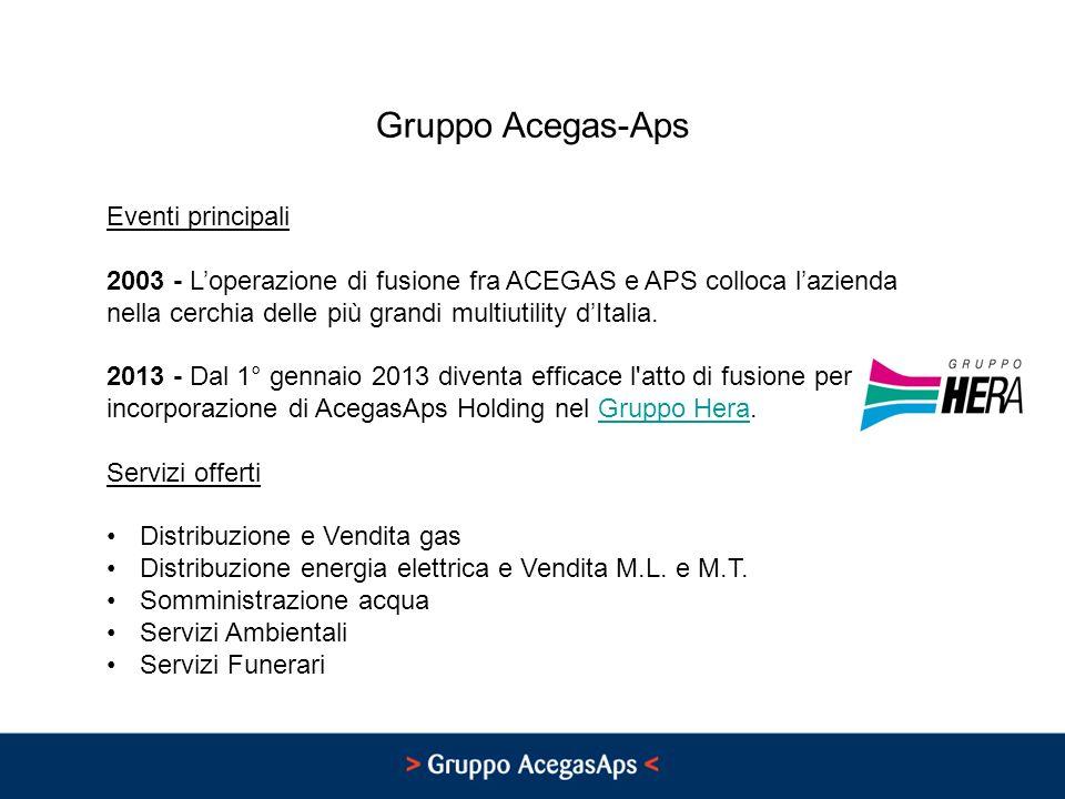 Gruppo Acegas-Aps Eventi principali