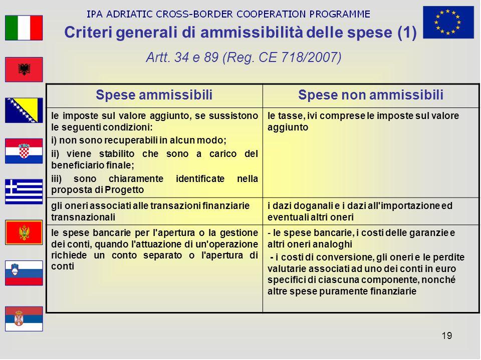 Criteri generali di ammissibilità delle spese (1) Artt. 34 e 89 (Reg