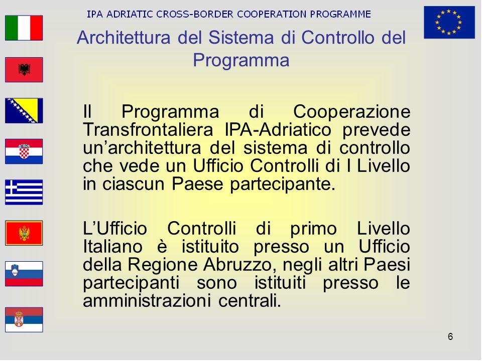 Architettura del Sistema di Controllo del Programma