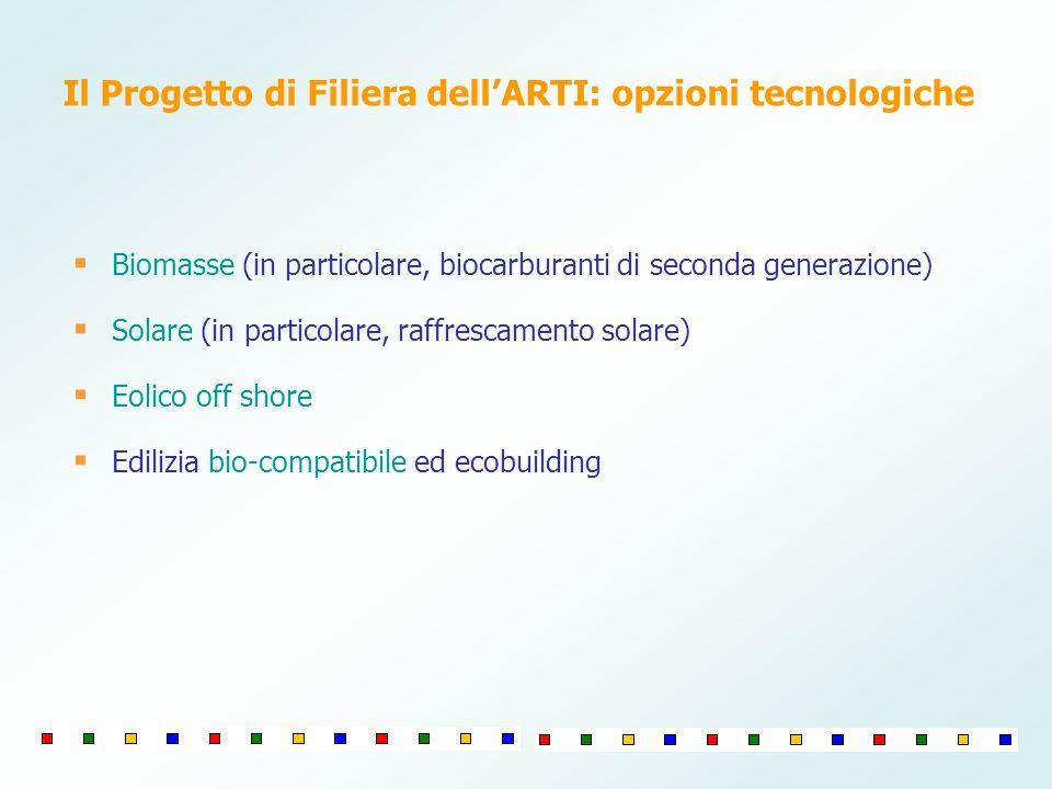 Il Progetto di Filiera dell'ARTI: opzioni tecnologiche