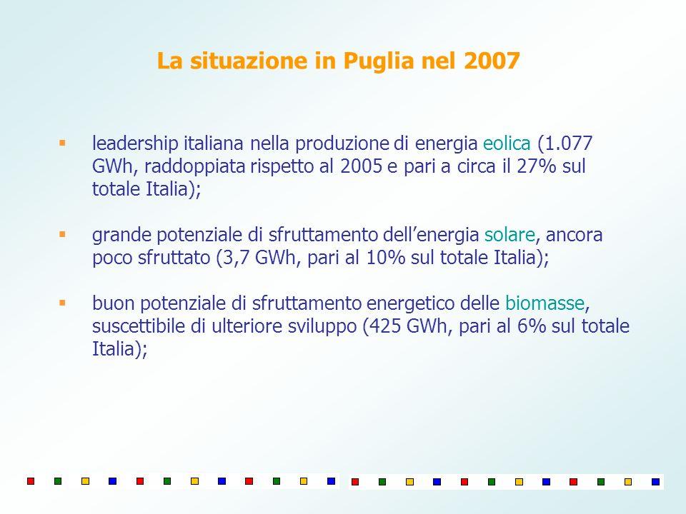 La situazione in Puglia nel 2007