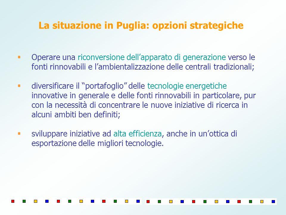 La situazione in Puglia: opzioni strategiche
