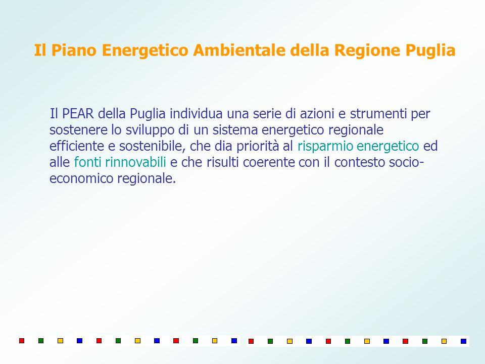 Il Piano Energetico Ambientale della Regione Puglia