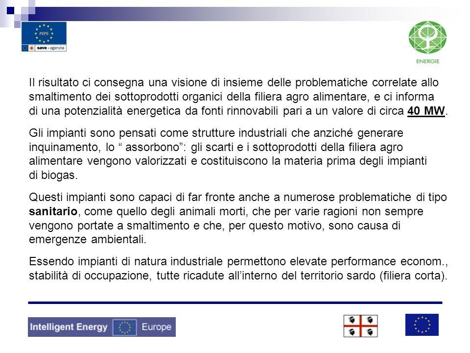 Il risultato ci consegna una visione di insieme delle problematiche correlate allo smaltimento dei sottoprodotti organici della filiera agro alimentare, e ci informa di una potenzialità energetica da fonti rinnovabili pari a un valore di circa 40 MW.