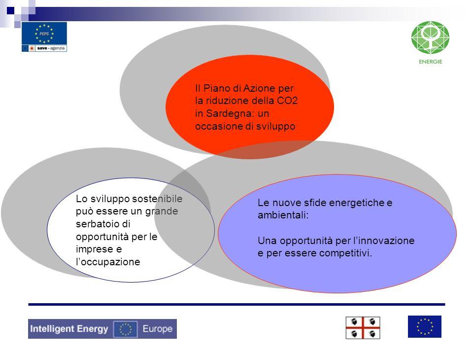 Il Piano di Azione per la riduzione della CO2 in Sardegna: un occasione di sviluppo