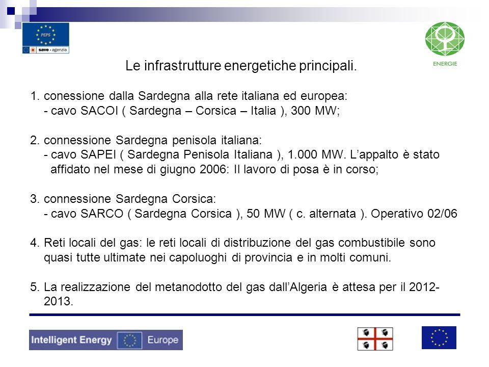 Le infrastrutture energetiche principali. 1
