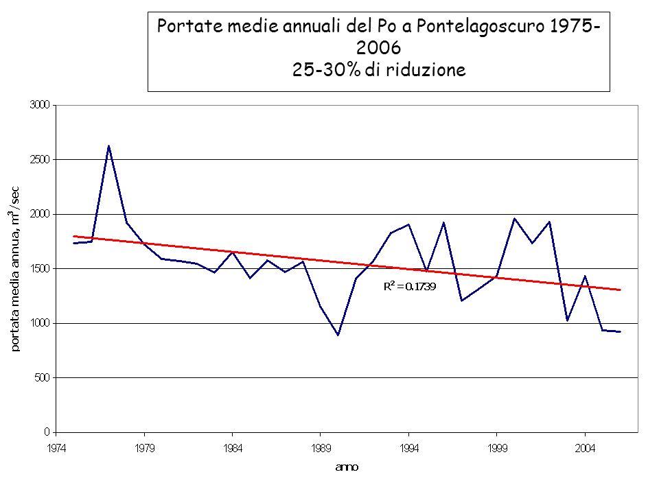 Portate medie annuali del Po a Pontelagoscuro 1975-2006 25-30% di riduzione