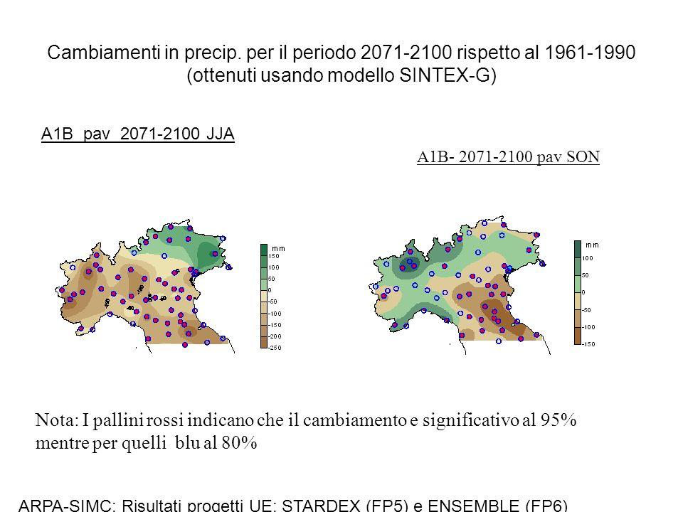 Cambiamenti in precip. per il periodo 2071-2100 rispetto al 1961-1990 (ottenuti usando modello SINTEX-G)