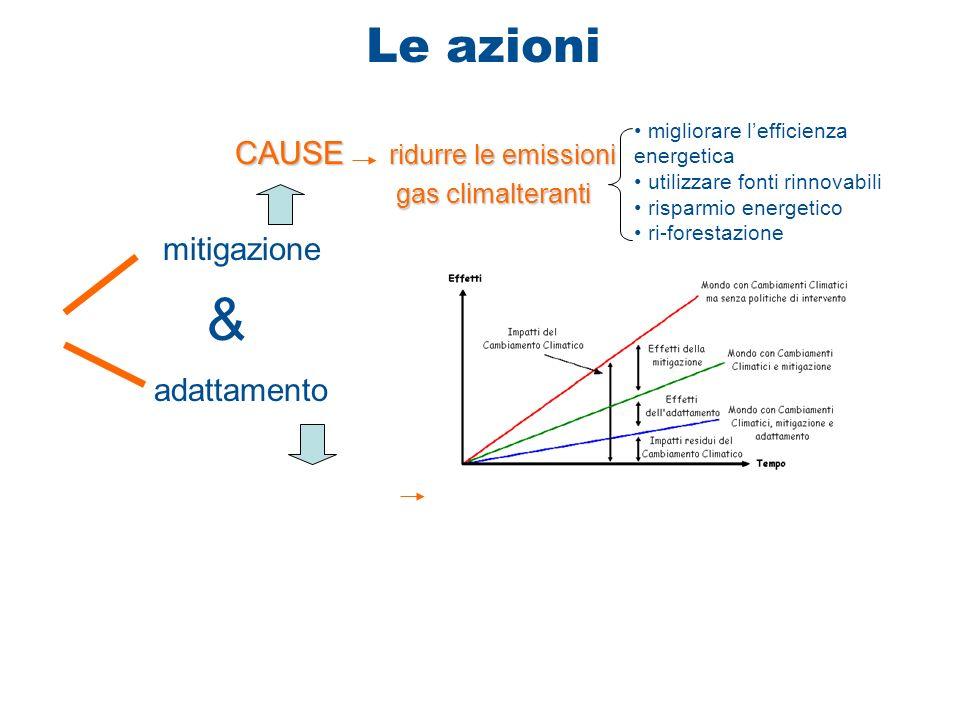 Le azioni CAUSE ridurre le emissioni gas climalteranti mitigazione &