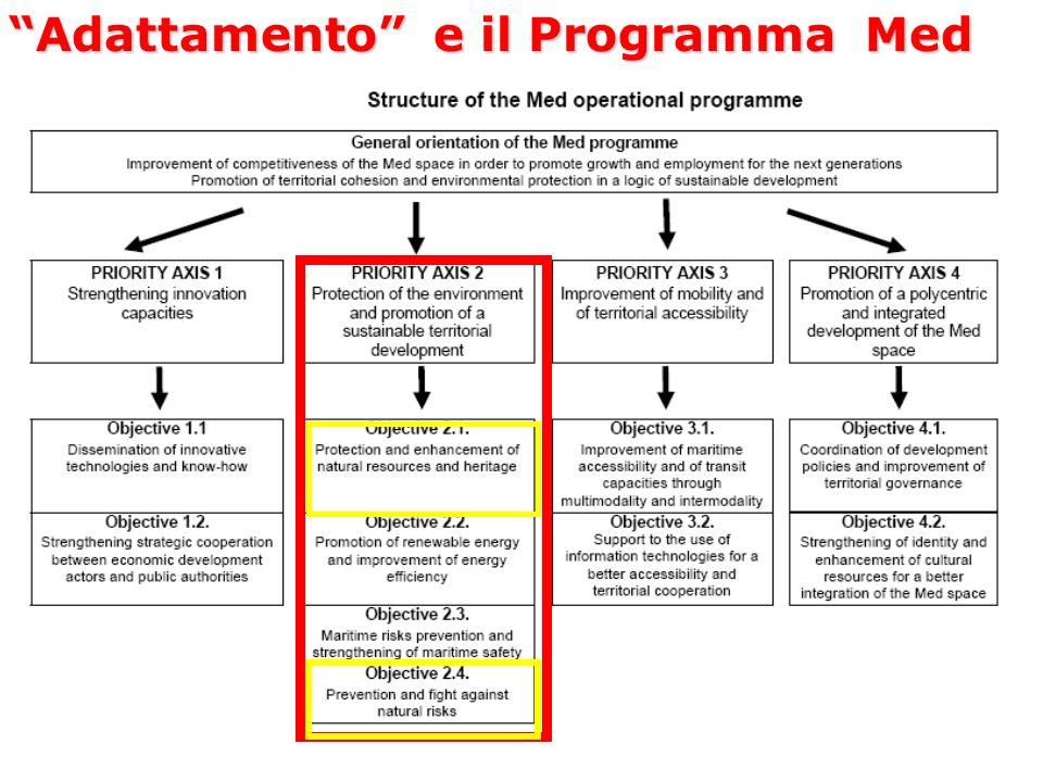 Adattamento e il Programma Med