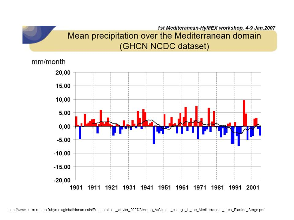 http://www.cnrm.meteo.fr/hymex/global/documents/Presentations_janvier_2007/Session_A/Climate_change_in_the_Mediterranean_area_Planton_Serge.pdf