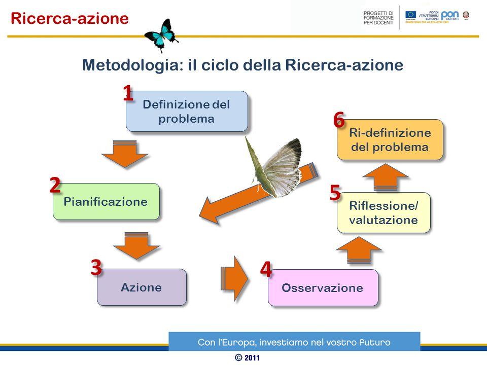 1 6 2 5 3 4 Ricerca-azione Metodologia: il ciclo della Ricerca-azione