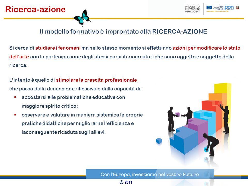 Il modello formativo è improntato alla RICERCA-AZIONE