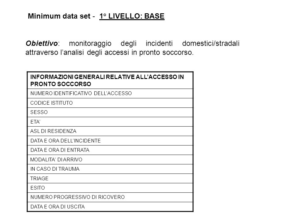 Minimum data set - 1° LIVELLO: BASE