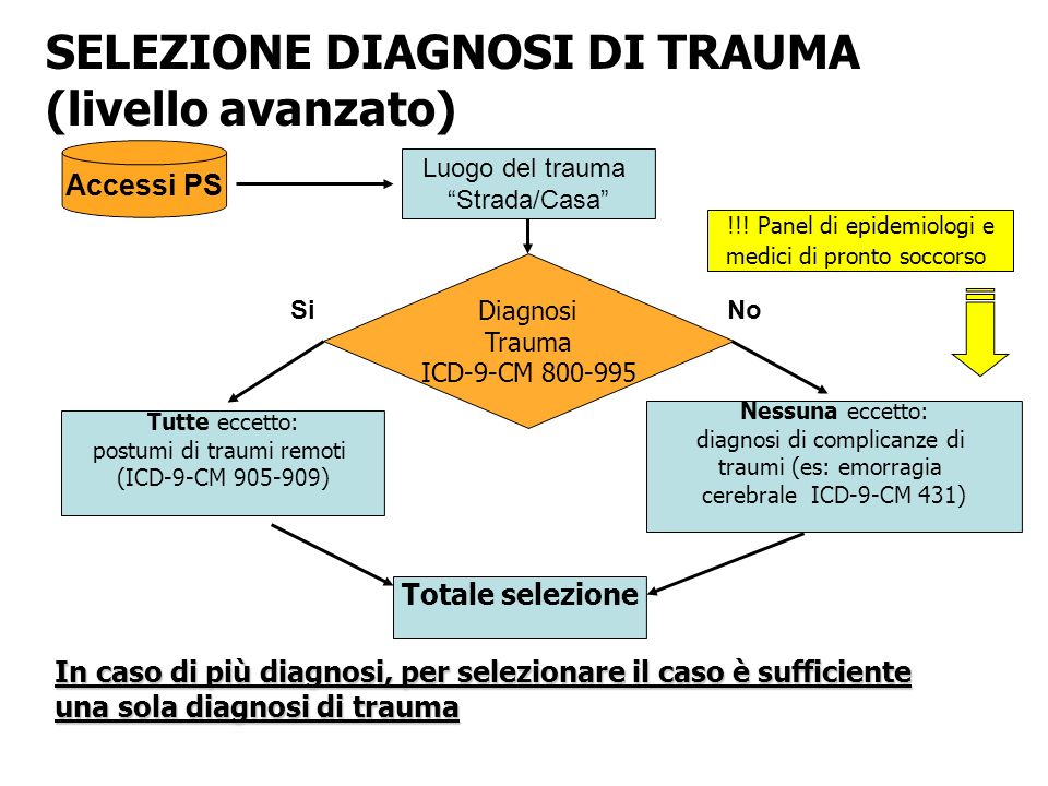SELEZIONE DIAGNOSI DI TRAUMA (livello avanzato)