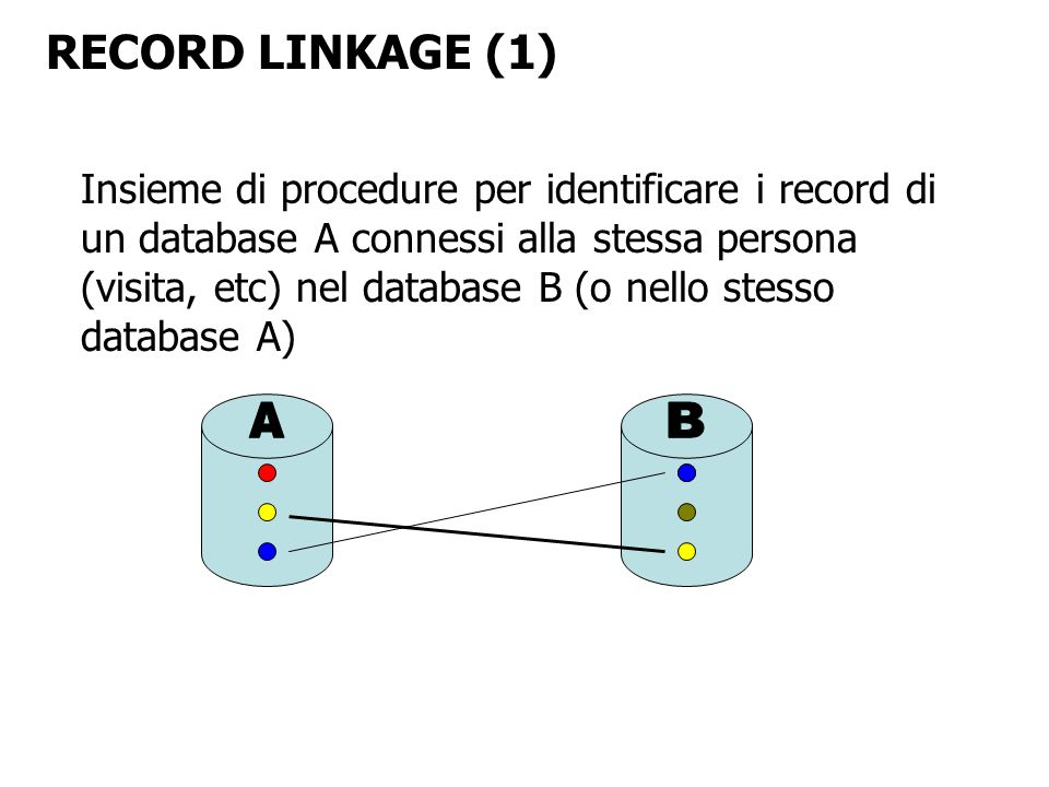 RECORD LINKAGE (1)
