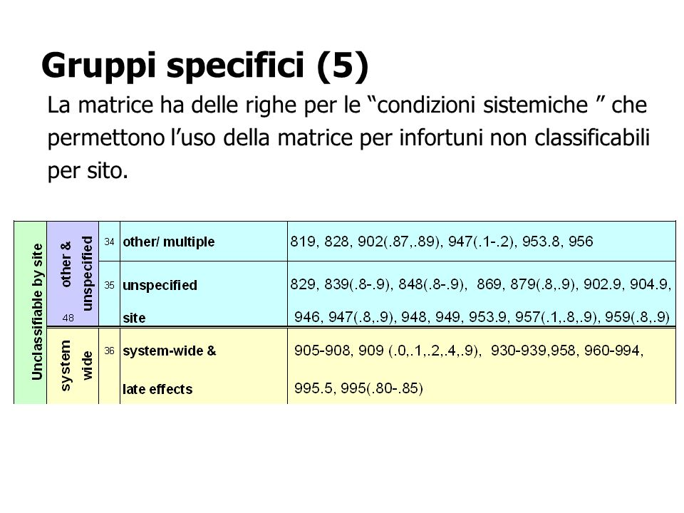 Gruppi specifici (5)