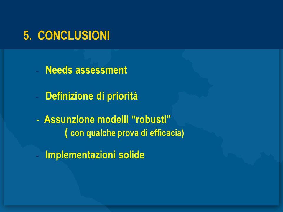 5. CONCLUSIONI Assunzione modelli robusti
