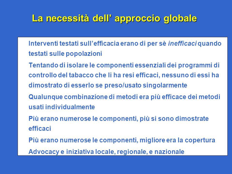 La necessità dell' approccio globale
