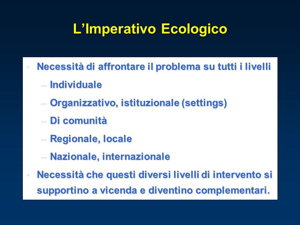 L'Imperativo Ecologico