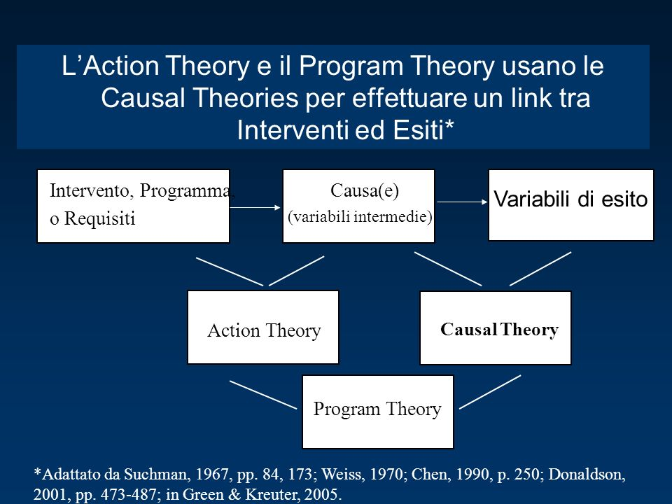 Action Theory and Program Theory Use Causal