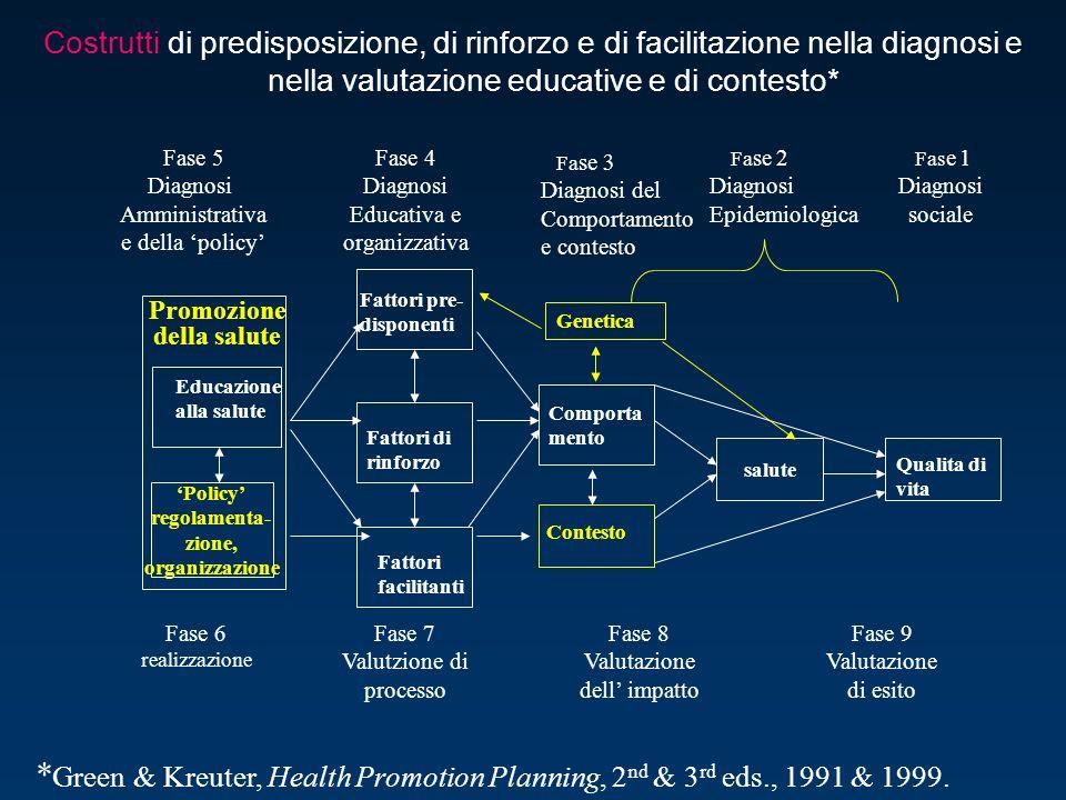 Costrutti di predisposizione, di rinforzo e di facilitazione nella diagnosi e nella valutazione educative e di contesto*