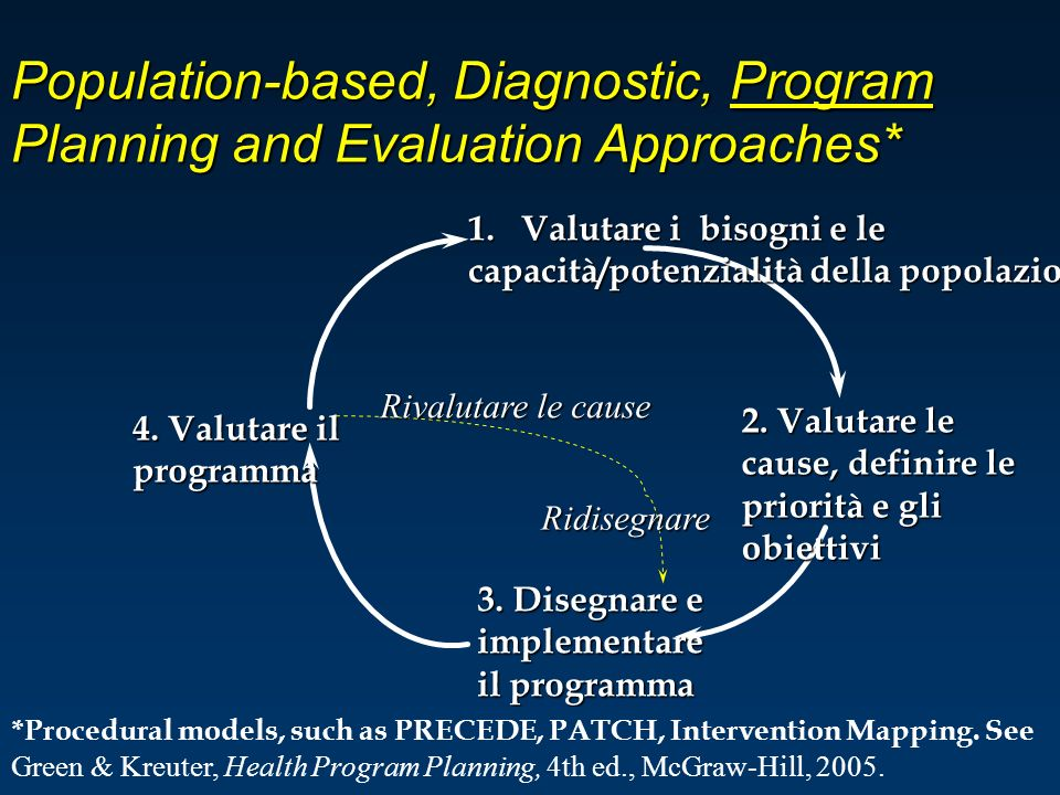 Population-based, Diagnostic, Program Planning and Evaluation Approaches*