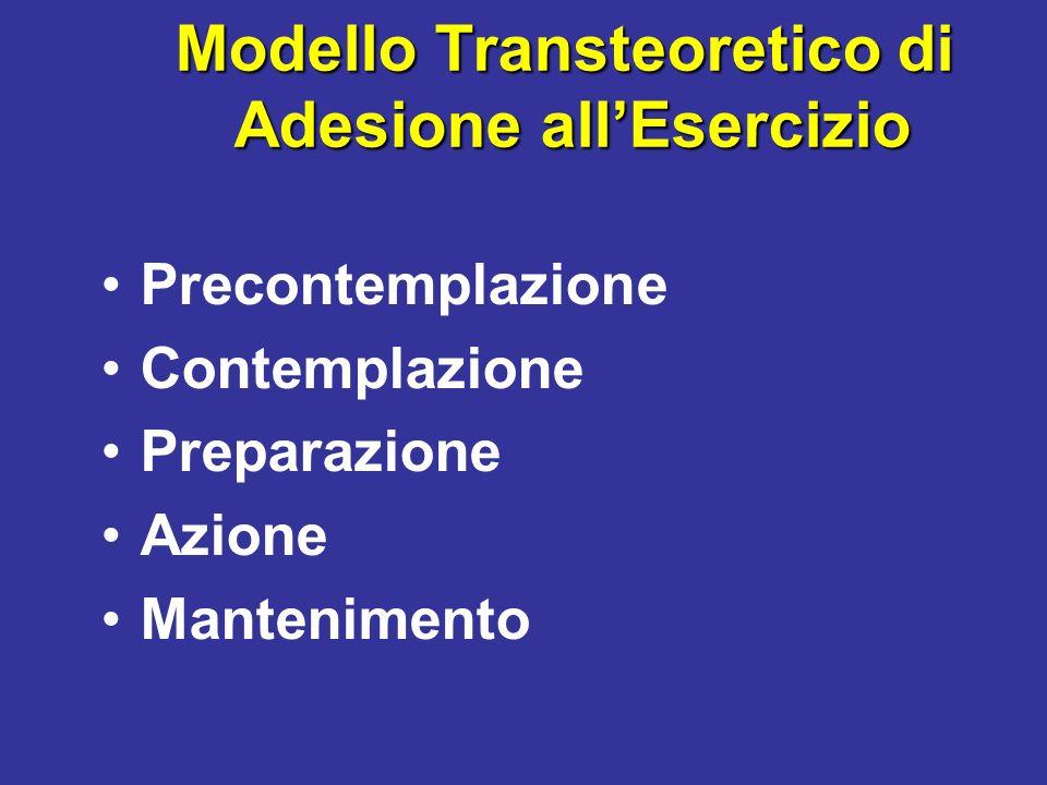 Modello Transteoretico di Adesione all'Esercizio