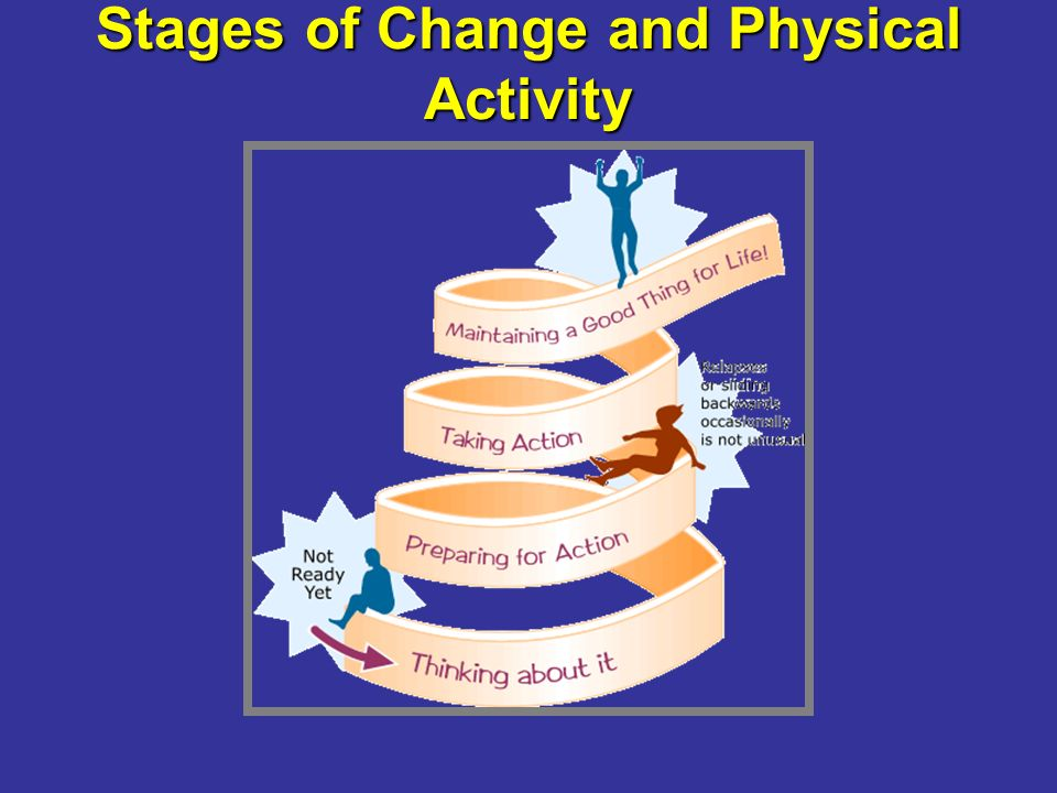 Stages of Change and Physical Activity