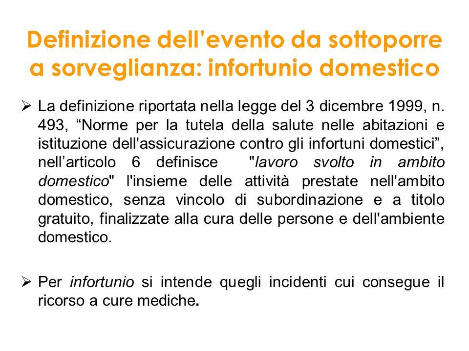 Definizione dell'evento da sottoporre a sorveglianza: infortunio domestico