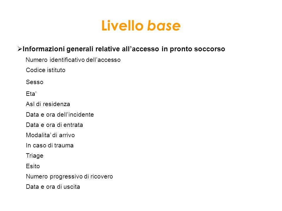 Livello base Informazioni generali relative all'accesso in pronto soccorso. Numero identificativo dell'accesso.