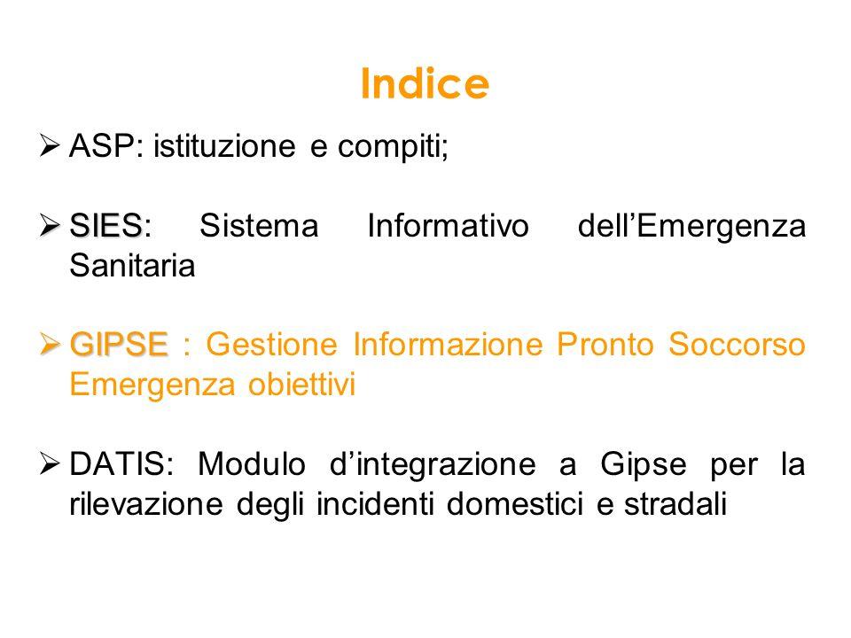 Indice ASP: istituzione e compiti;