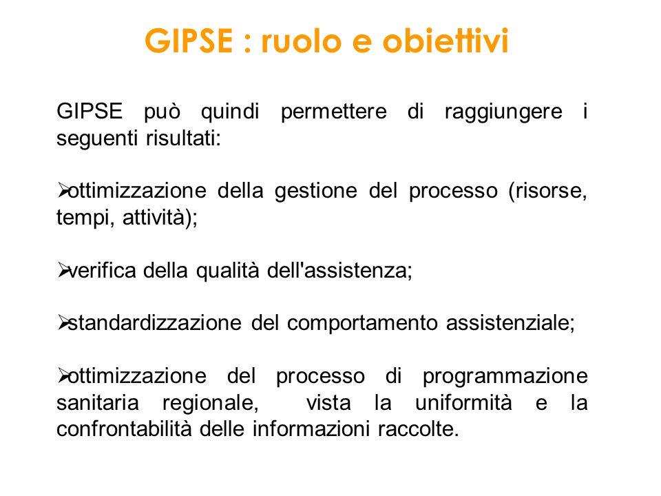 GIPSE : ruolo e obiettivi