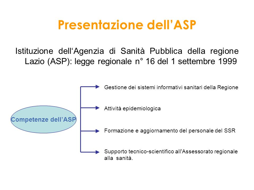 Presentazione dell'ASP