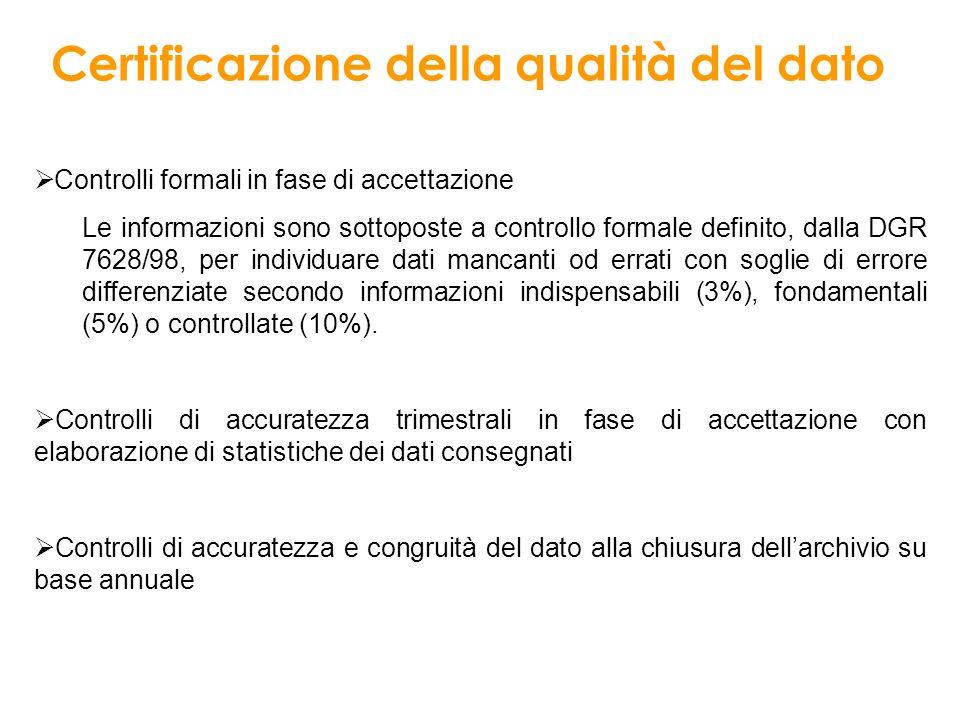 Certificazione della qualità del dato