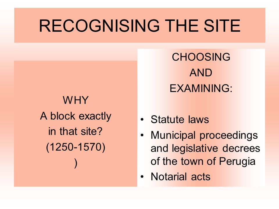 RECOGNISING THE SITE CHOOSING AND EXAMINING: WHY Statute laws