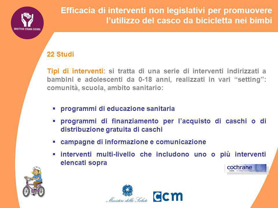 Efficacia di interventi non legislativi per promuovere l'utilizzo del casco da bicicletta nei bimbi